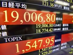 Κέρδη για τα ασιατικά χρηματιστήρια την πρώτη ημέρα της εβδομάδας