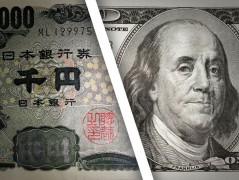 USD/JPY Trading Alert
